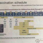 Impfung von Säuglingen in China - Apotheke Unter Linden Köln-Widdersdorf