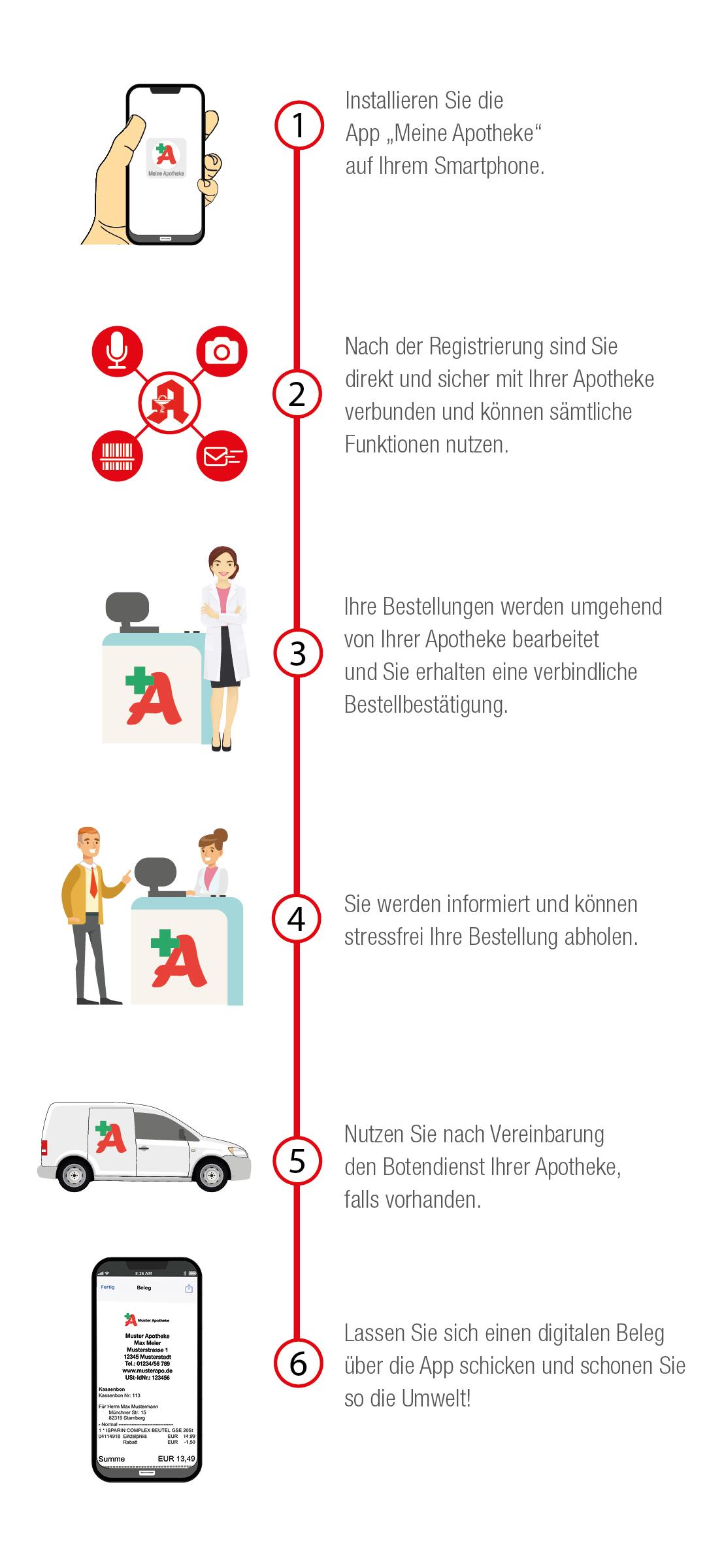 app_illustratiom_hochformat